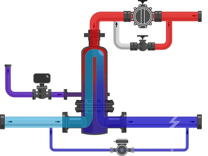 maxi-therm steam heat exchanger